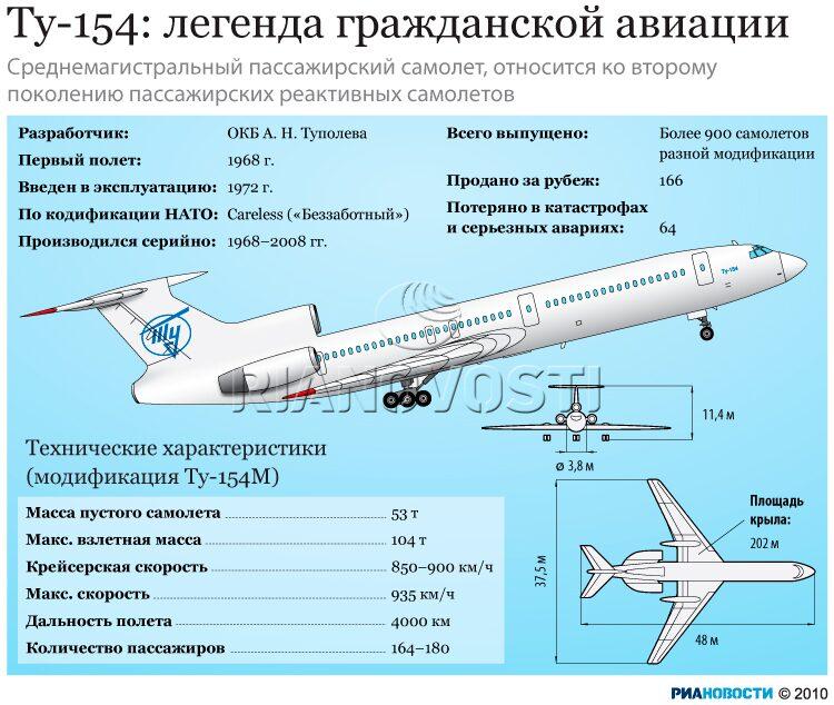 угол набора высоты ту-154 Хорошо Между Актерами